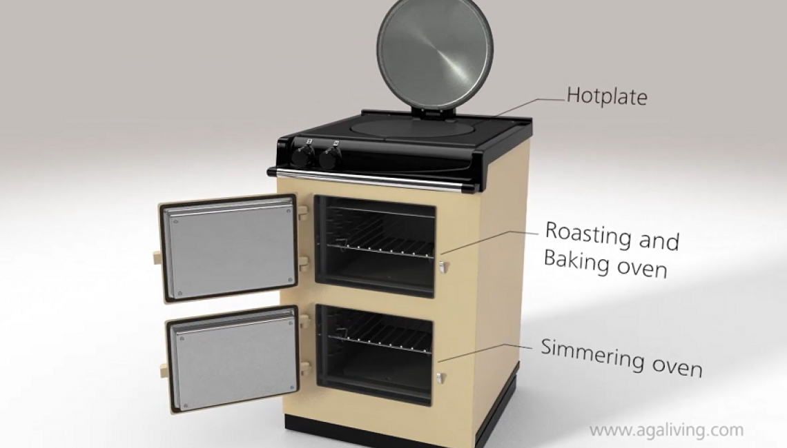 Cream AGA 60 with ovens labelled