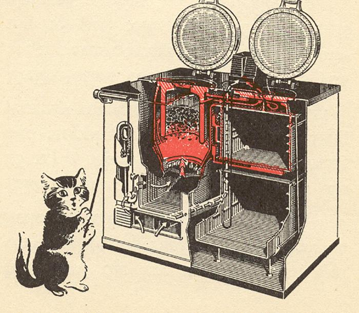 Drawing of the internal working of an AGA